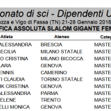 classifica gigante femminile 2018